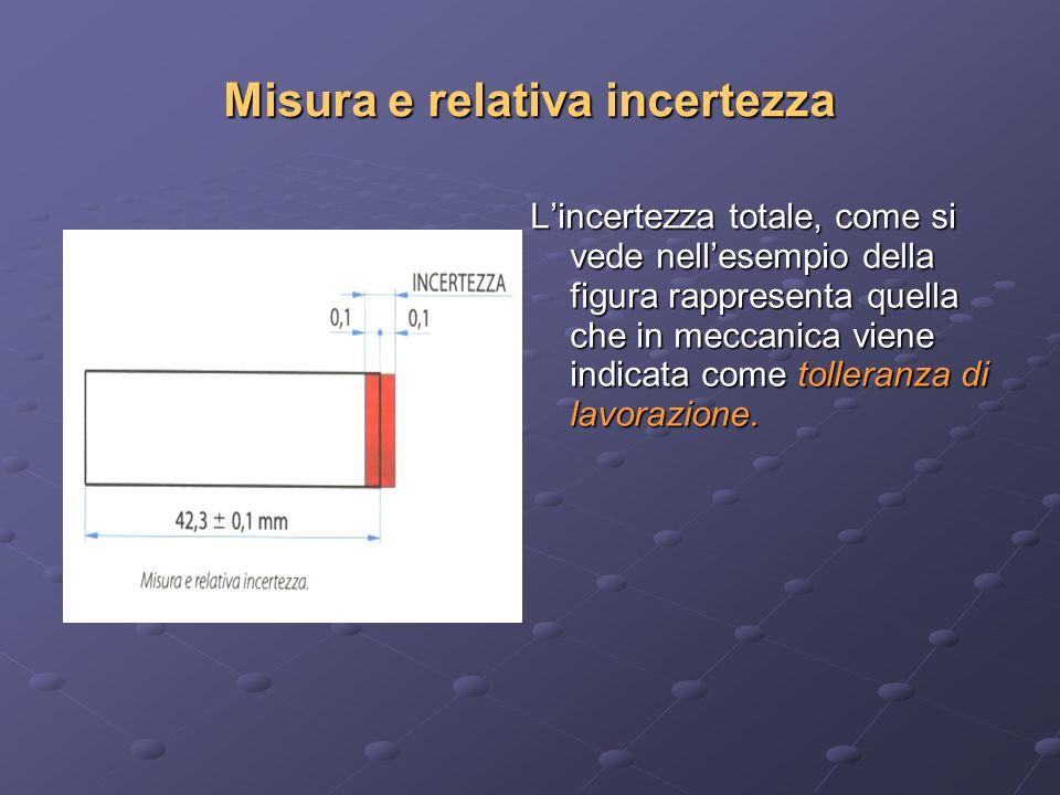 Misura e relativa incertezza Lincertezza totale, come si vede nellesempio della figura rappresenta quella che in meccanica viene indicata come tolleranza di lavorazione.