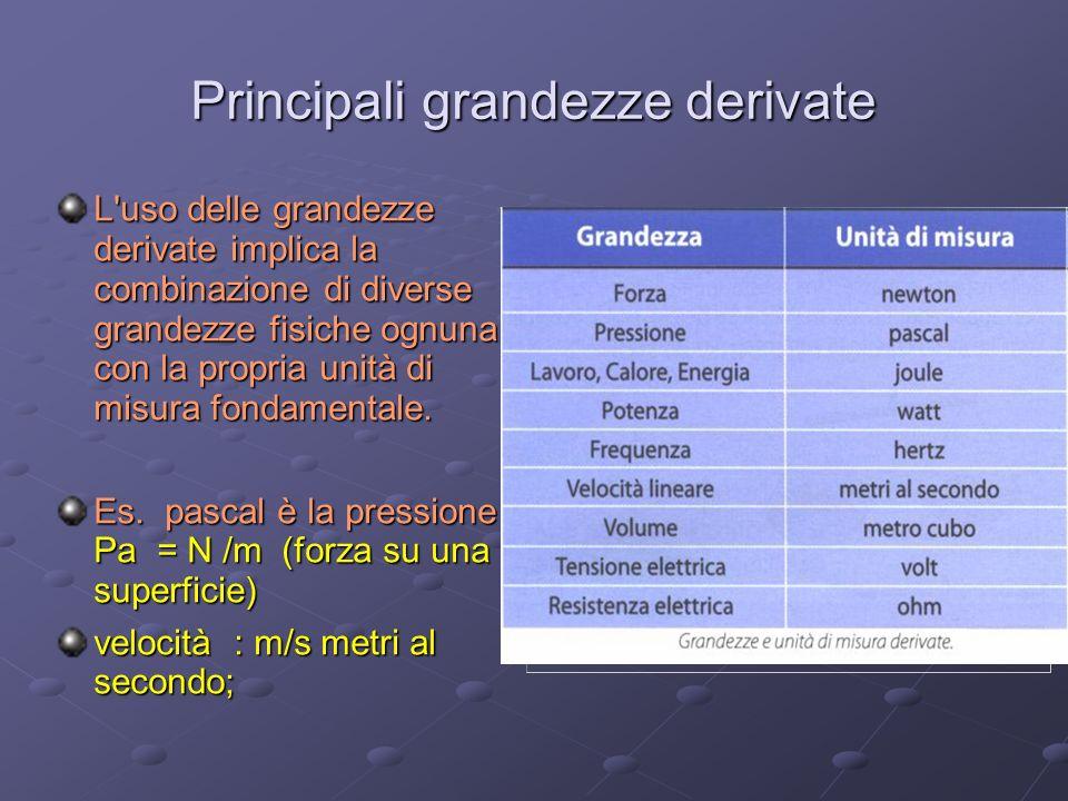 Principali grandezze derivate L uso delle grandezze derivate implica la combinazione di diverse grandezze fisiche ognuna con la propria unità di misura fondamentale.