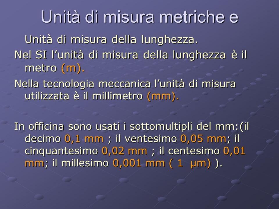 Unità di misura metriche e Unità di misura della lunghezza.