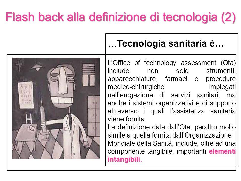 …Tecnologia sanitaria è… LOffice of technology assessment (Ota) include non solo strumenti, apparecchiature, farmaci e procedure medico-chirurgiche im