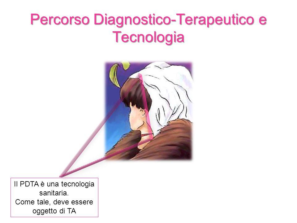 Il PDTA è una tecnologia sanitaria. Come tale, deve essere oggetto di TA
