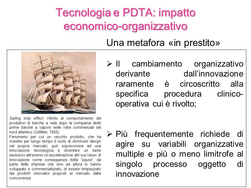 Tecnologia e PDTA: impatto economico-organizzativo Una metafora «in prestito» Il cambiamento organizzativo derivante dallinnovazione raramente è circo