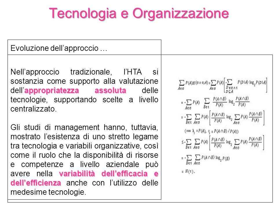 Tecnologia e Organizzazione Evoluzione dellapproccio … appropriatezza assoluta Nellapproccio tradizionale, lHTA si sostanzia come supporto alla valuta