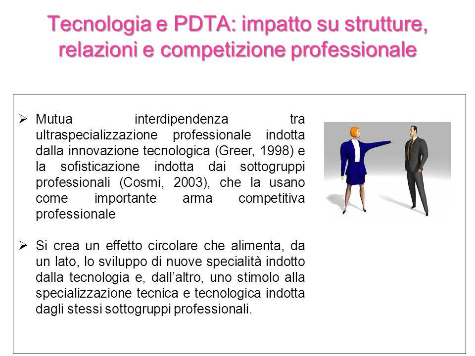 Tecnologia e PDTA: impatto su strutture, relazioni e competizione professionale Mutua interdipendenza tra ultraspecializzazione professionale indotta