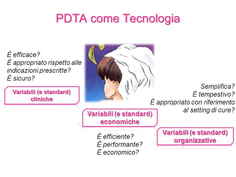 PDTA come Tecnologia È efficace? È appropriato rispetto alle indicazioni prescritte? È sicuro? È efficiente? È performante? È economico? Semplifica? È