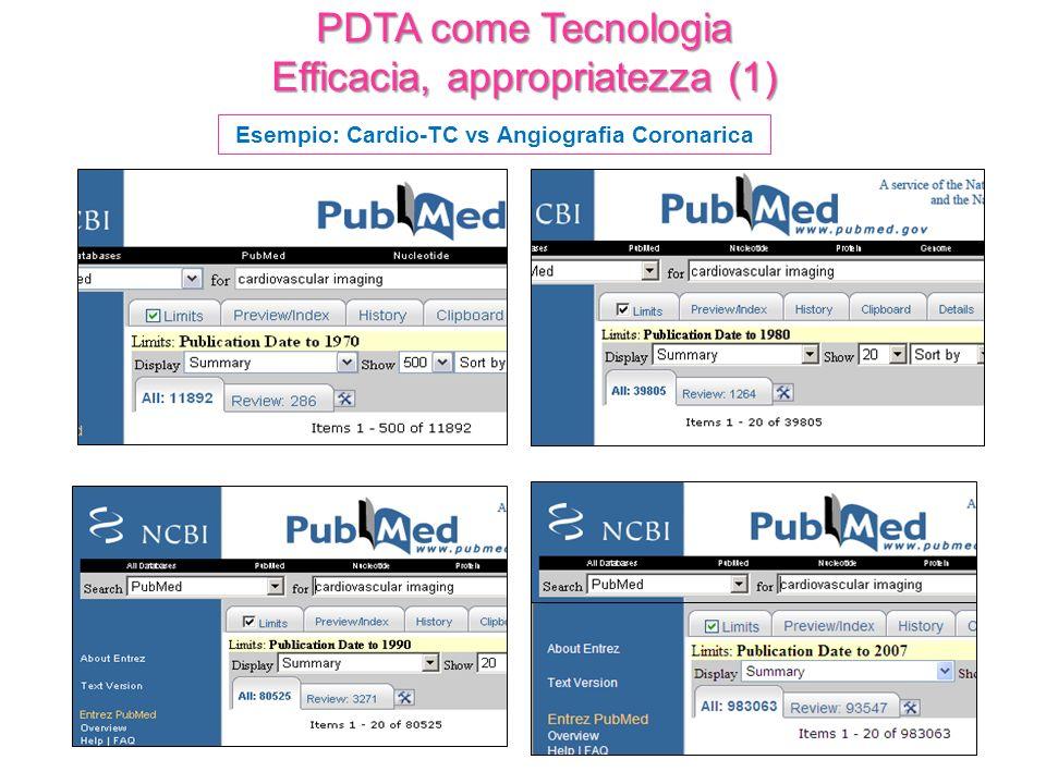 PDTA come Tecnologia Efficacia, appropriatezza (1) Esempio: Cardio-TC vs Angiografia Coronarica