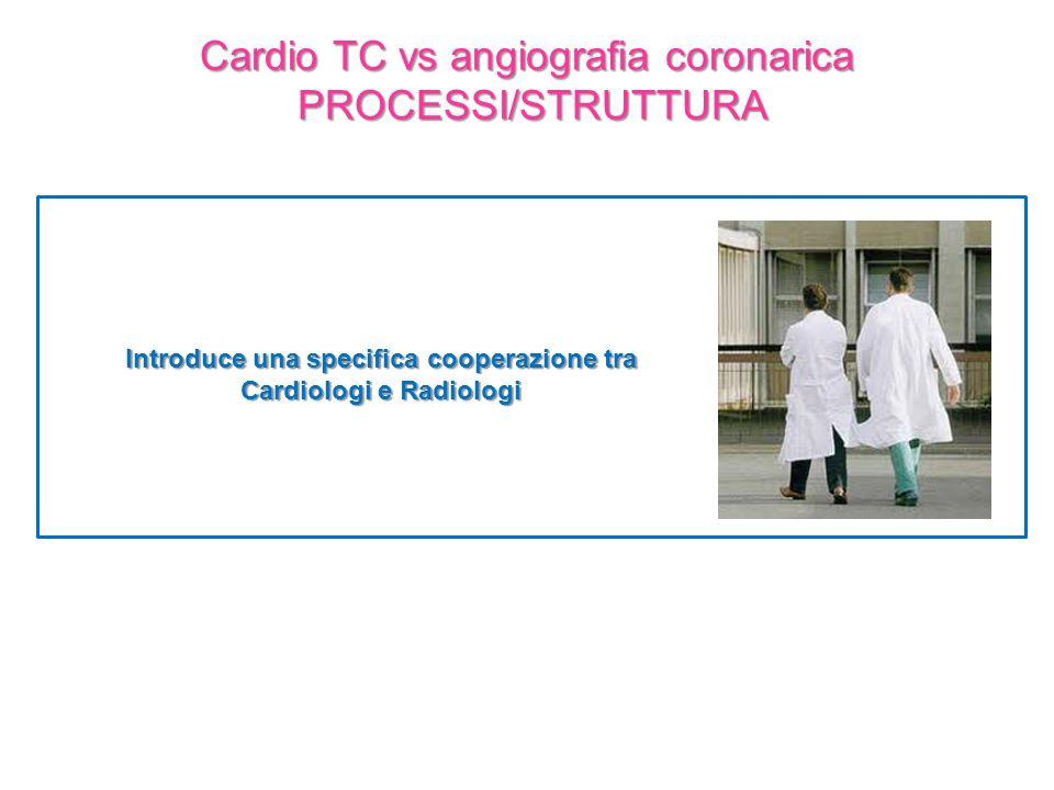 Cardio TC vs angiografia coronarica PROCESSI/STRUTTURA Introduce una specifica cooperazione tra Cardiologi e Radiologi