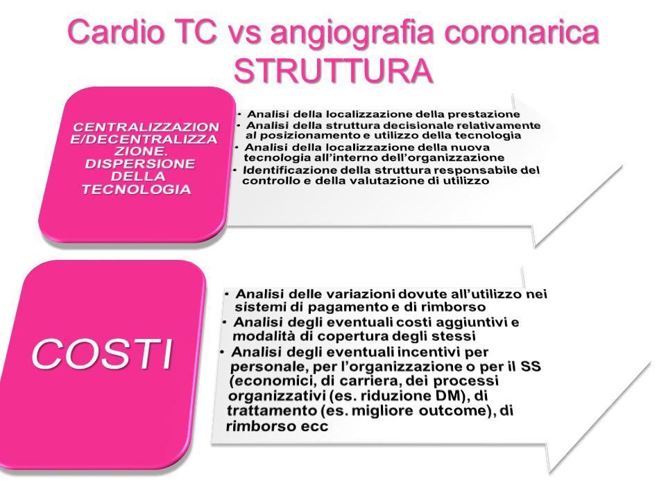 Cardio TC vs angiografia coronarica STRUTTURA