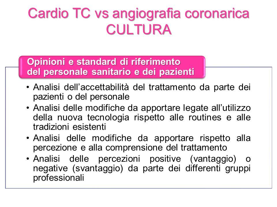 Cardio TC vs angiografia coronarica CULTURA Analisi dellaccettabilità del trattamento da parte dei pazienti o del personale Analisi delle modifiche da