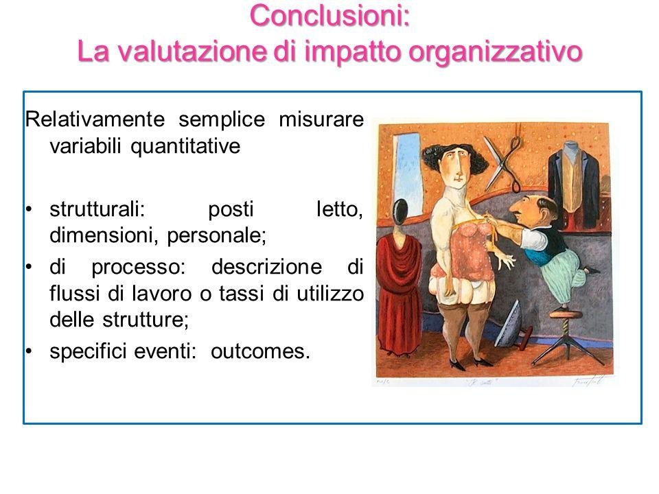 Relativamente semplice misurare variabili quantitative strutturali: posti letto, dimensioni, personale; di processo: descrizione di flussi di lavoro o