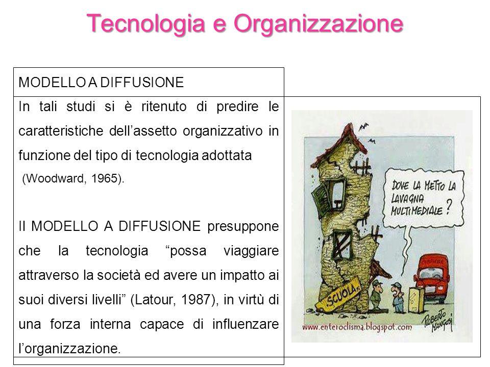Tecnologia e Organizzazione MODELLO A DIFFUSIONE In tali studi si è ritenuto di predire le caratteristiche dellassetto organizzativo in funzione del t