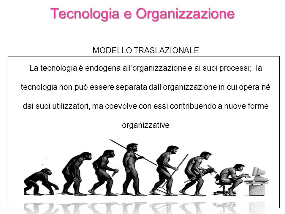 Tecnologia e Organizzazione MODELLO TRASLAZIONALE La tecnologia è endogena allorganizzazione e ai suoi processi; la tecnologia non può essere separata