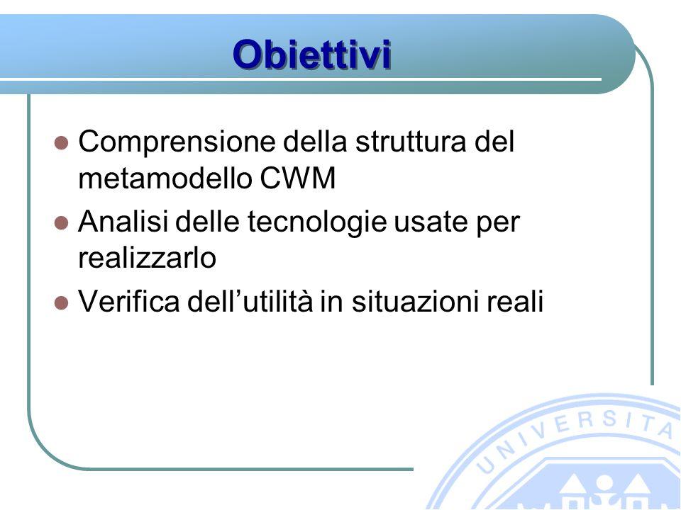 Obiettivi Comprensione della struttura del metamodello CWM Analisi delle tecnologie usate per realizzarlo Verifica dellutilità in situazioni reali