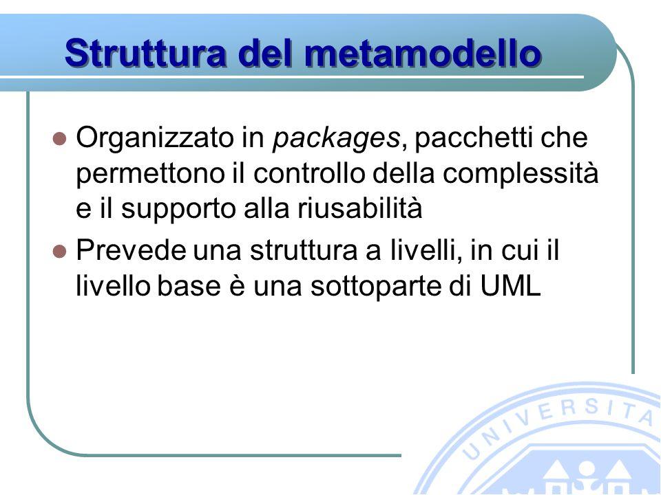 Struttura del metamodello Organizzato in packages, pacchetti che permettono il controllo della complessità e il supporto alla riusabilità Prevede una struttura a livelli, in cui il livello base è una sottoparte di UML