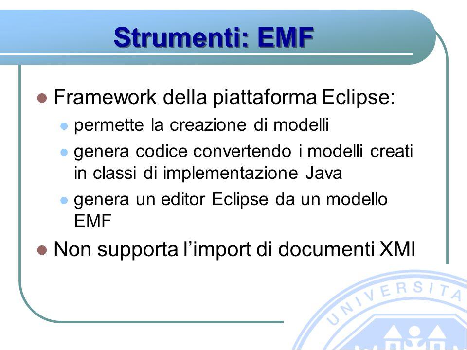 Strumenti: EMF Framework della piattaforma Eclipse: permette la creazione di modelli genera codice convertendo i modelli creati in classi di implementazione Java genera un editor Eclipse da un modello EMF Non supporta limport di documenti XMI