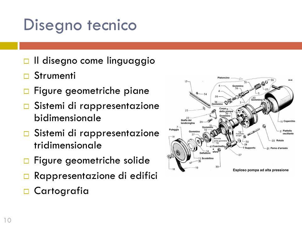 Disegno tecnico Il disegno come linguaggio Strumenti Figure geometriche piane Sistemi di rappresentazione bidimensionale Sistemi di rappresentazione t