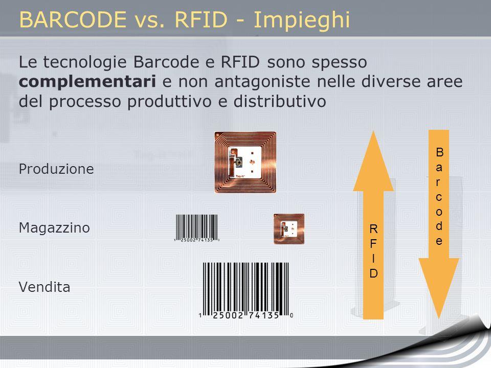 Le tecnologie Barcode e RFID sono spesso complementari e non antagoniste nelle diverse aree del processo produttivo e distributivo Produzione Magazzin