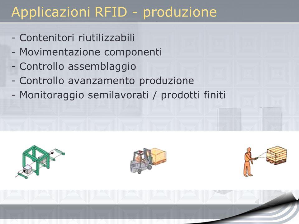 - Contenitori riutilizzabili - Movimentazione componenti - Controllo assemblaggio - Controllo avanzamento produzione - Monitoraggio semilavorati / pro