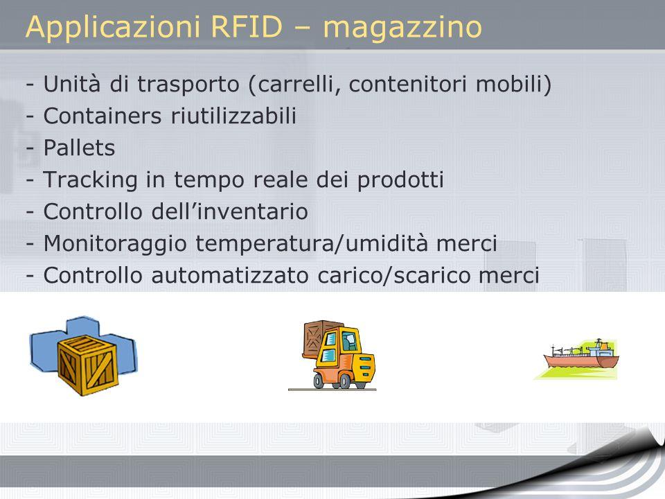 Applicazioni RFID – magazzino - Unità di trasporto (carrelli, contenitori mobili) - Containers riutilizzabili - Pallets - Tracking in tempo reale dei