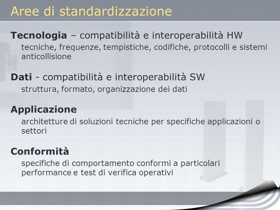 Aree di standardizzazione Tecnologia – compatibilità e interoperabilità HW tecniche, frequenze, tempistiche, codifiche, protocolli e sistemi anticolli