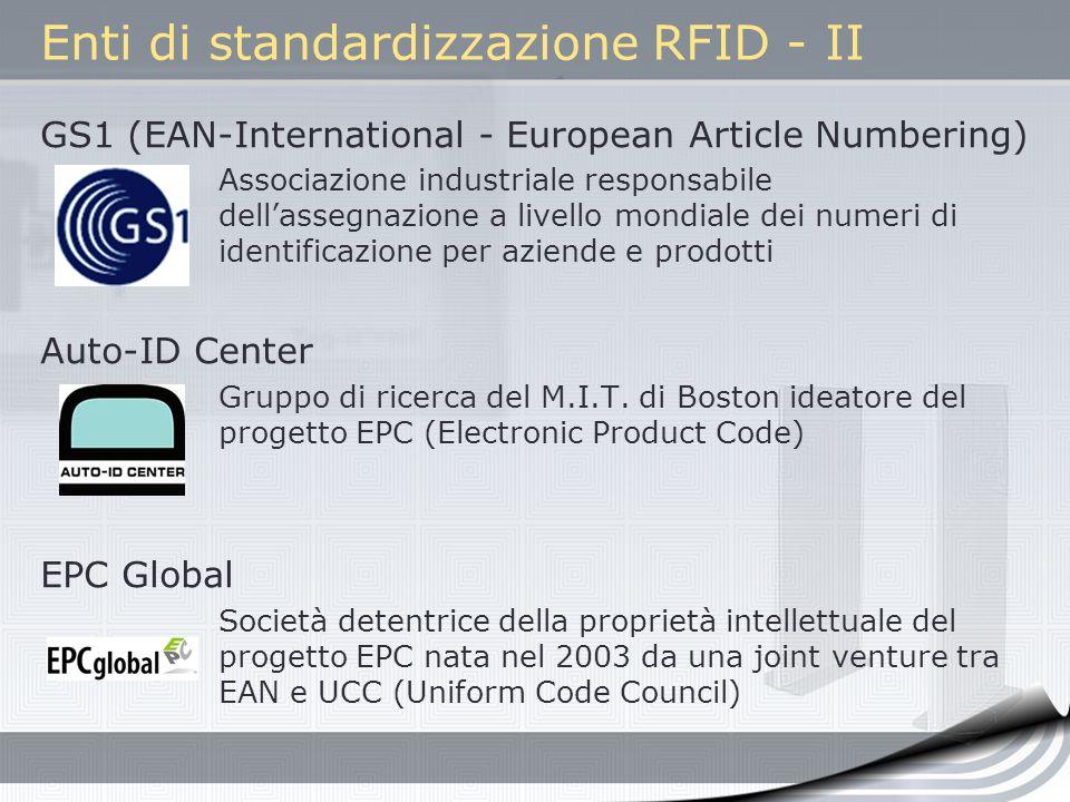 Enti di standardizzazione RFID - II GS1 (EAN-International - European Article Numbering) Associazione industriale responsabile dellassegnazione a live