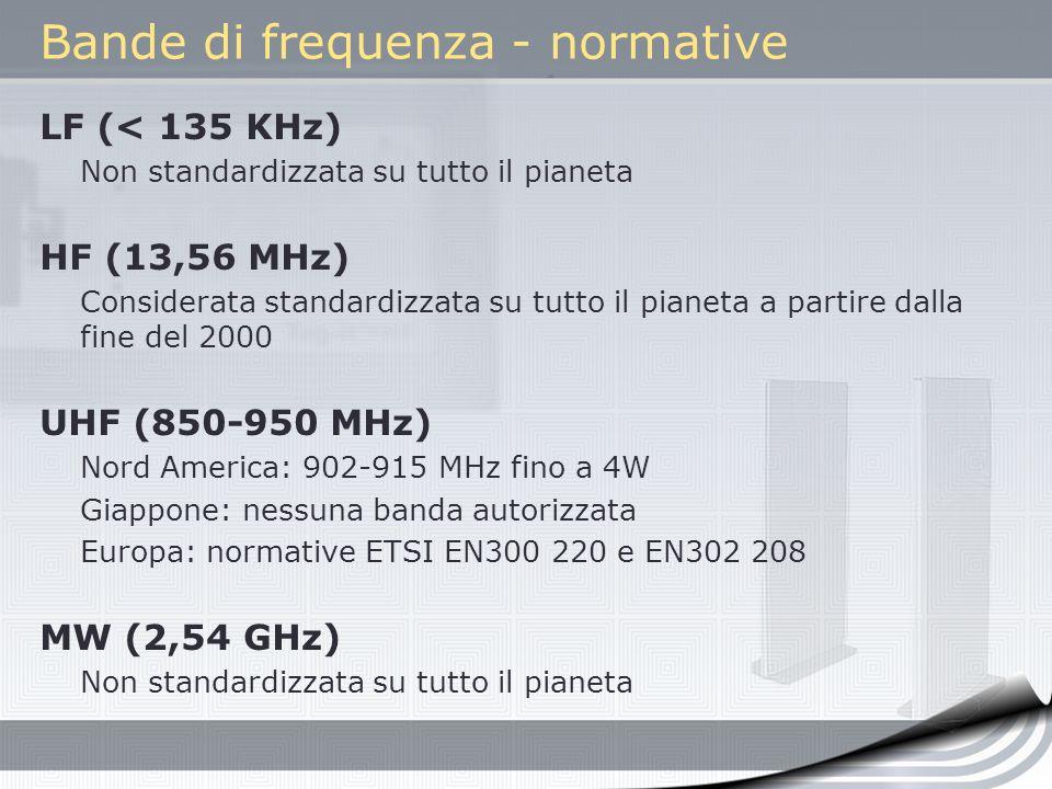 Bande di frequenza - normative LF (< 135 KHz) Non standardizzata su tutto il pianeta HF (13,56 MHz) Considerata standardizzata su tutto il pianeta a p