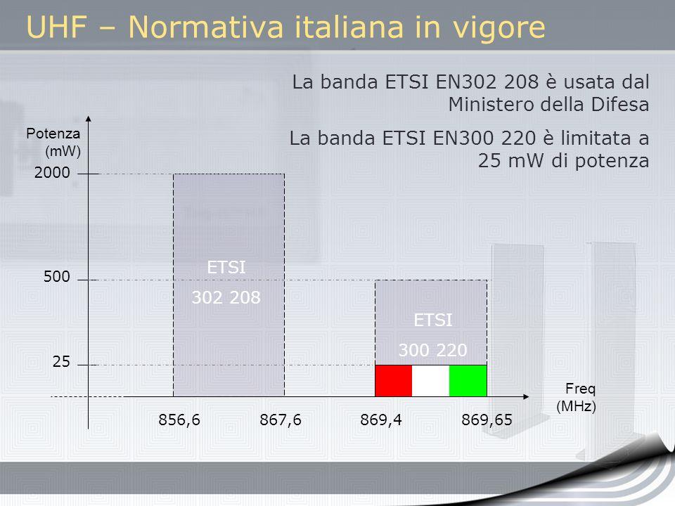 UHF – Normativa italiana in vigore Freq (MHz) Potenza (mW) 856,6867,6869,4869,65 2000 500 25 ETSI 302 208 ETSI 300 220 La banda ETSI EN302 208 è usata