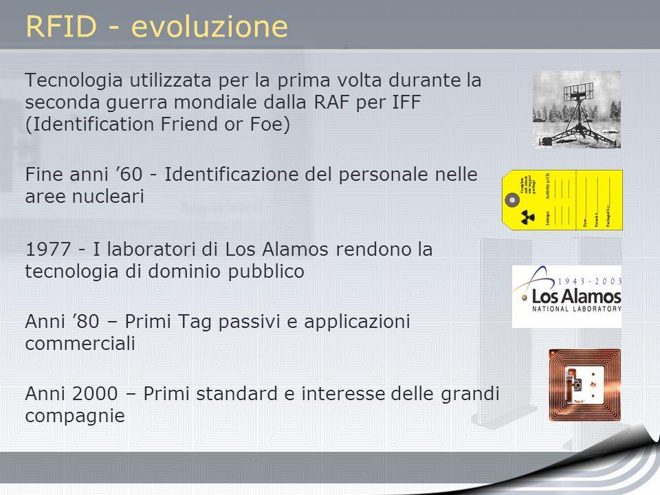 RFID - evoluzione Tecnologia utilizzata per la prima volta durante la seconda guerra mondiale dalla RAF per IFF (Identification Friend or Foe) Fine an
