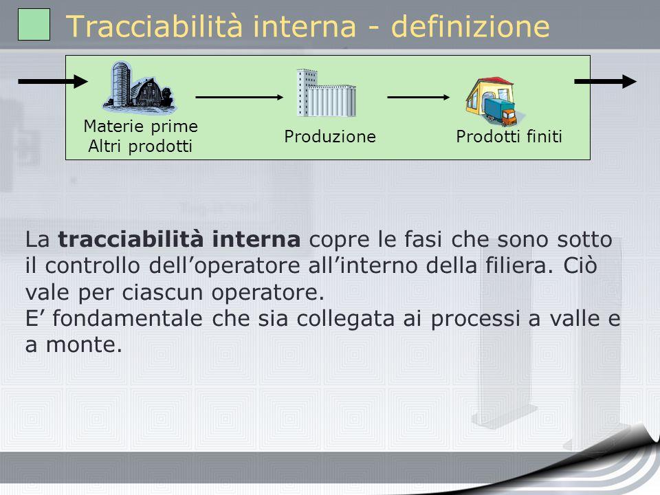 Tracciabilità interna - definizione Materie prime Altri prodotti ProduzioneProdotti finiti La tracciabilità interna copre le fasi che sono sotto il co