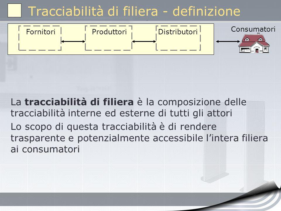 Tracciabilità di filiera - definizione FornitoriProduttoriDistributori Consumatori La tracciabilità di filiera è la composizione delle tracciabilità i