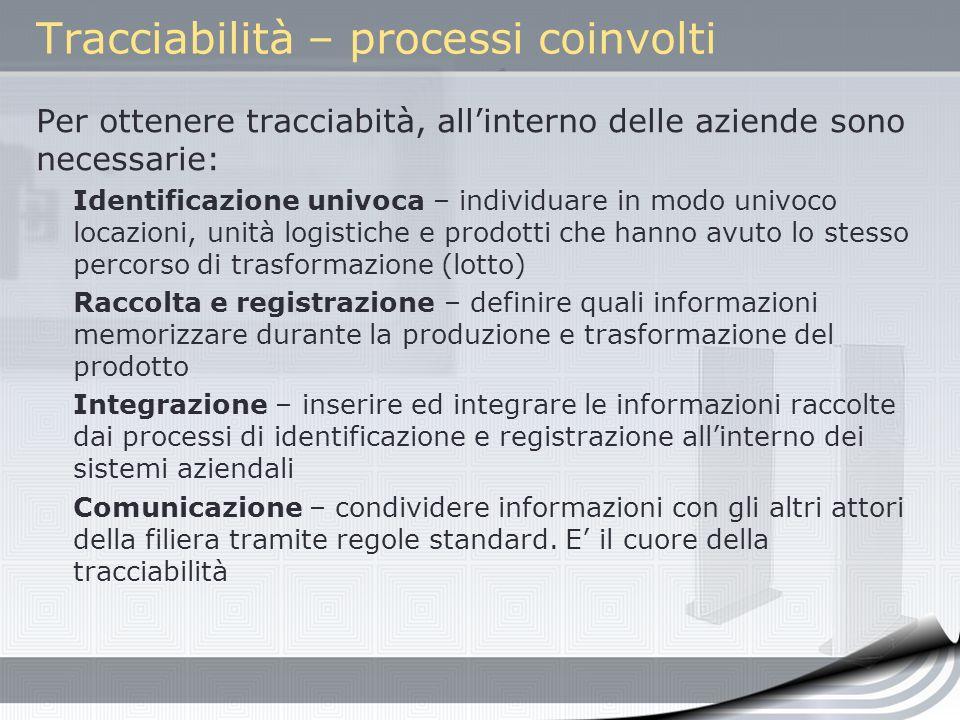Tracciabilità – processi coinvolti Per ottenere tracciabità, allinterno delle aziende sono necessarie: Identificazione univoca – individuare in modo u