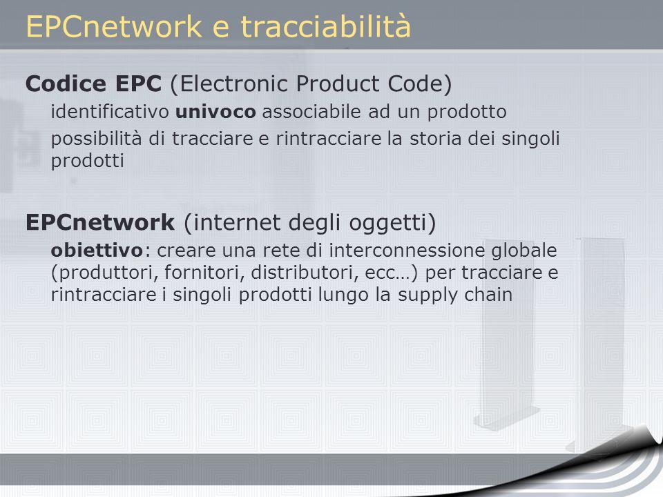 EPCnetwork e tracciabilità Codice EPC (Electronic Product Code) identificativo univoco associabile ad un prodotto possibilità di tracciare e rintracci