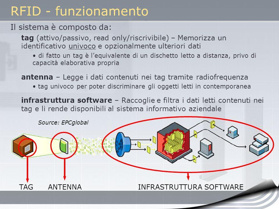 RFID - funzionamento Il sistema è composto da: tag (attivo/passivo, read only/riscrivibile) – Memorizza un identificativo univoco e opzionalmente ulte