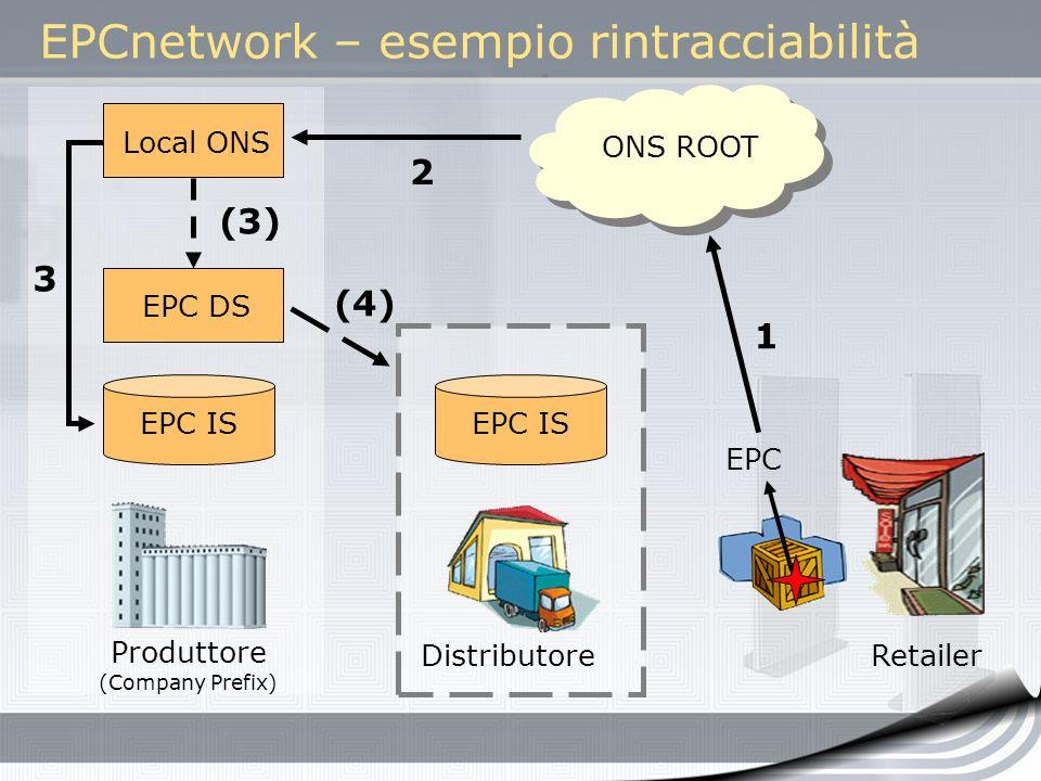 EPCnetwork – esempio rintracciabilità Produttore (Company Prefix) Distributore Retailer EPC ONS ROOT EPC IS EPC DS Local ONS 1 2 3 (3) (4)