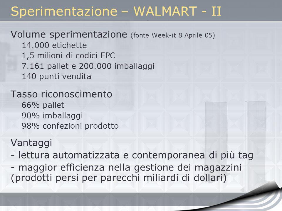 Sperimentazione – WALMART - II Volume sperimentazione (fonte Week-it 8 Aprile 05) 14.000 etichette 1,5 milioni di codici EPC 7.161 pallet e 200.000 im