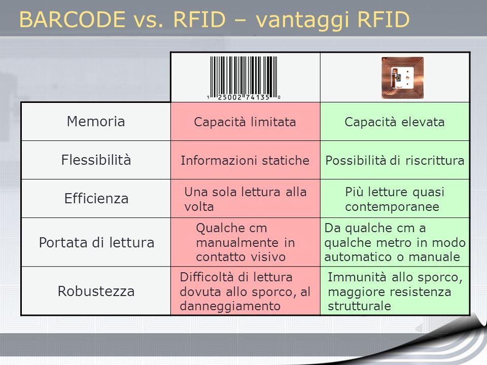 Memoria Capacità limitataCapacità elevata Flessibilità Informazioni statichePossibilità di riscrittura Efficienza Una sola lettura alla volta Più lett