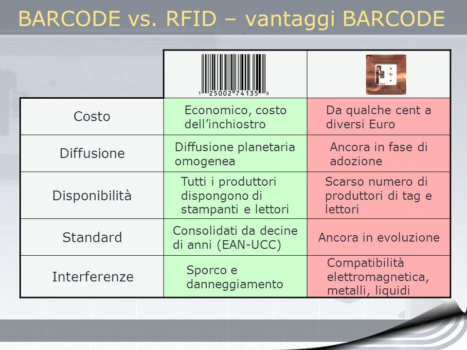BARCODE vs. RFID – vantaggi BARCODE Costo Economico, costo dellinchiostro Da qualche cent a diversi Euro Diffusione Diffusione planetaria omogenea Anc