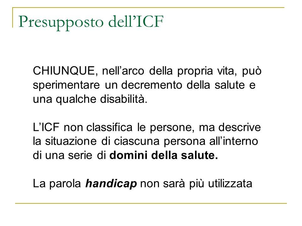 Presupposto dellICF CHIUNQUE, nellarco della propria vita, può sperimentare un decremento della salute e una qualche disabilità.