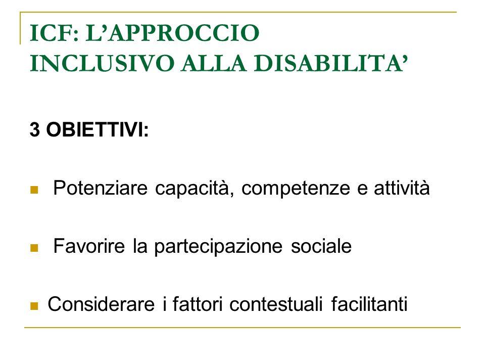 ICF: LAPPROCCIO INCLUSIVO ALLA DISABILITA 3 OBIETTIVI: Potenziare capacità, competenze e attività Favorire la partecipazione sociale Considerare i fattori contestuali facilitanti