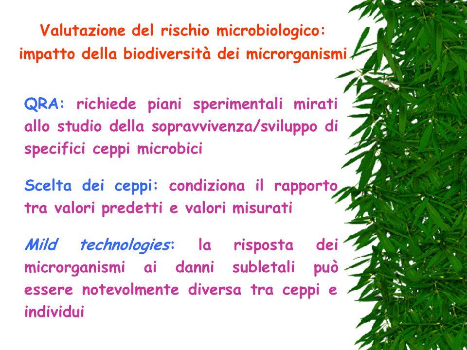 Valutazione del rischio microbiologico: impatto della biodiversità dei microrganismi QRA: richiede piani sperimentali mirati allo studio della sopravv