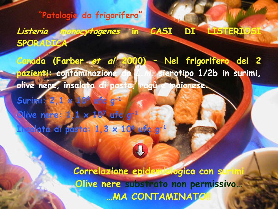 Patologie da frigorifero Listeria monocytogenes in CASI DI LISTERIOSI SPORADICA Canada (Farber et al 2000) – Nel frigorifero dei 2 pazienti: contamina