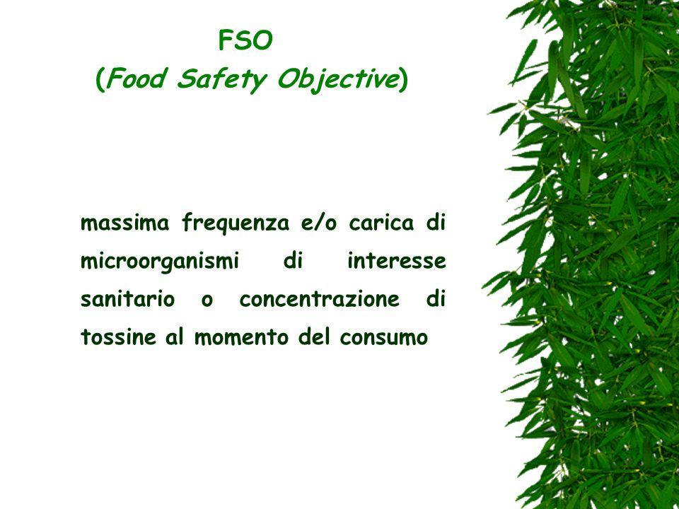 FSO (Food Safety Objective) massima frequenza e/o carica di microorganismi di interesse sanitario o concentrazione di tossine al momento del consumo