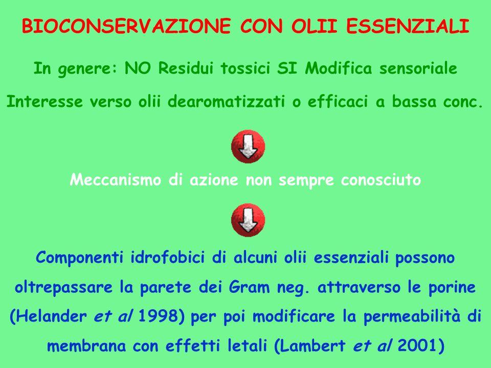 BIOCONSERVAZIONE CON OLII ESSENZIALI In genere: NO Residui tossici SI Modifica sensoriale Interesse verso olii dearomatizzati o efficaci a bassa conc.