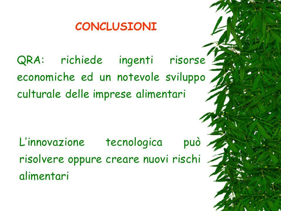 CONCLUSIONI QRA: richiede ingenti risorse economiche ed un notevole sviluppo culturale delle imprese alimentari Linnovazione tecnologica può risolvere
