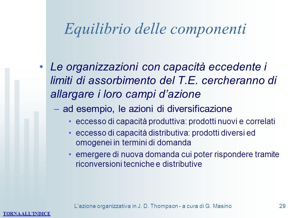 L'azione organizzativa in J. D. Thompson - a cura di G. Masino29 Equilibrio delle componenti Le organizzazioni con capacità eccedente i limiti di asso