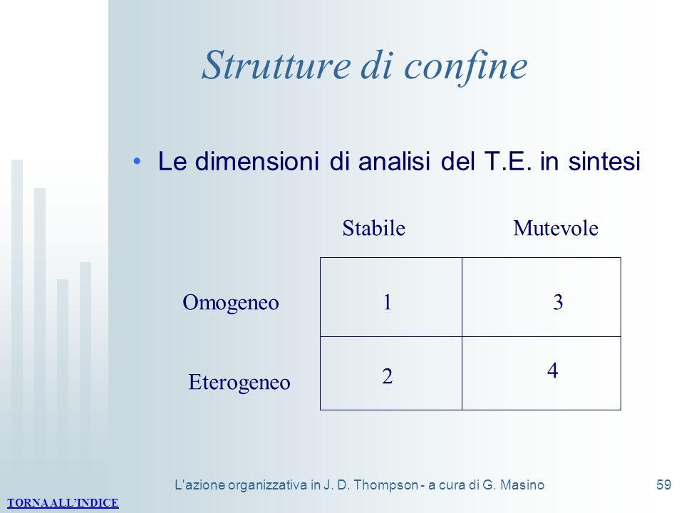 L'azione organizzativa in J. D. Thompson - a cura di G. Masino59 Strutture di confine Le dimensioni di analisi del T.E. in sintesi Omogeneo Eterogeneo