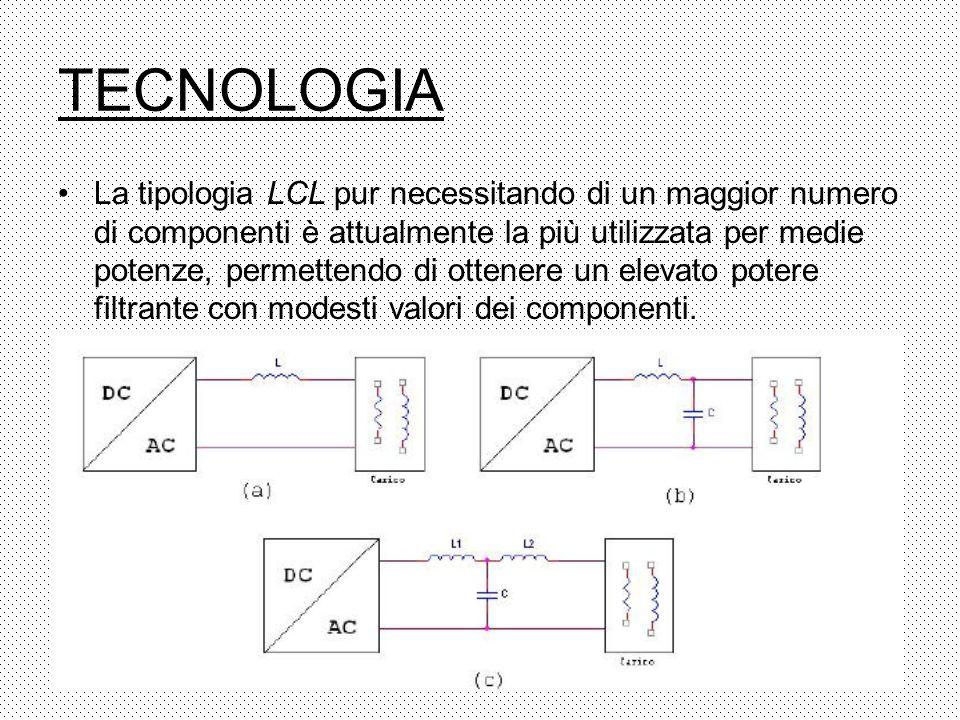 La tipologia LCL pur necessitando di un maggior numero di componenti è attualmente la più utilizzata per medie potenze, permettendo di ottenere un ele