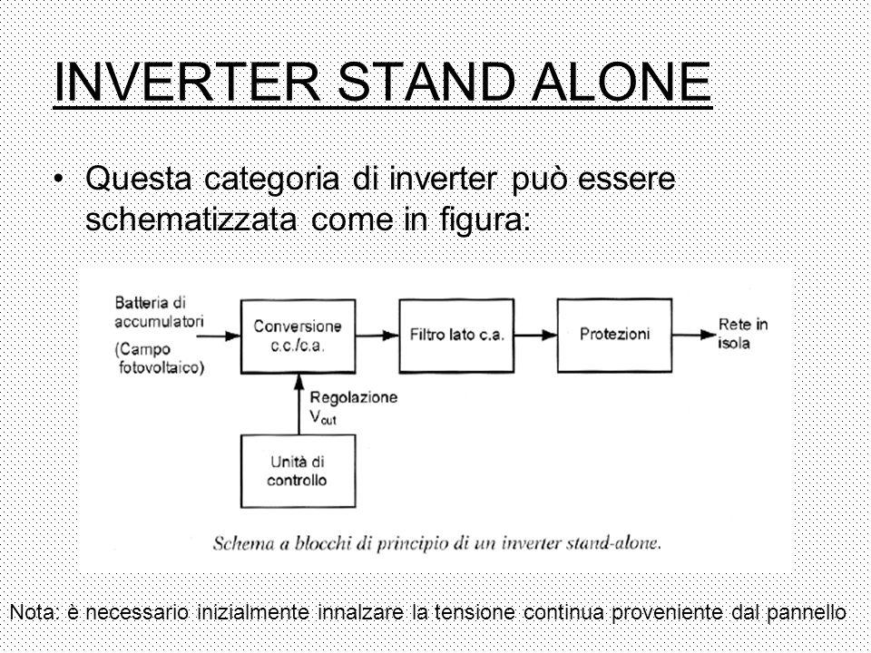 INVERTER STAND ALONE Questa categoria di inverter può essere schematizzata come in figura: Nota: è necessario inizialmente innalzare la tensione conti