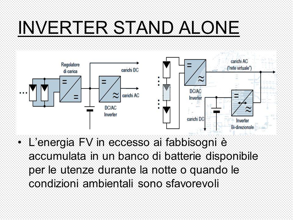 INVERTER STAND ALONE Lenergia FV in eccesso ai fabbisogni è accumulata in un banco di batterie disponibile per le utenze durante la notte o quando le