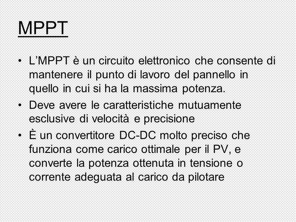MPPT LMPPT è un circuito elettronico che consente di mantenere il punto di lavoro del pannello in quello in cui si ha la massima potenza. Deve avere l